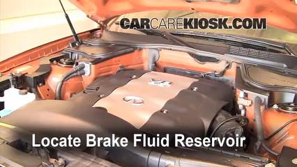 Brake Fluid Part