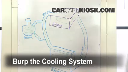 Awe Inspiring Coolant Flush How To Ford Mustang 2005 2009 2006 Ford Mustang Wiring Database Unre4X4Andersnl