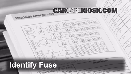 Fuse %28Interior%29 Check Locate the Right Fuse interior fuse box location 1998 2003 toyota sienna 1999 toyota